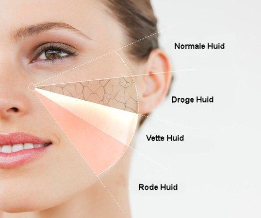 wat te doen tegen vette huid